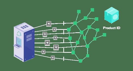 Deposy Grafik Weg zur Produkt ID